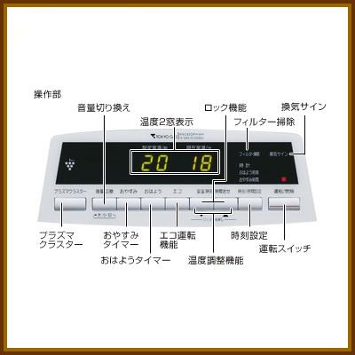 نمونه ای از صفحه دیجیتالی بخاریهای گازی برقی