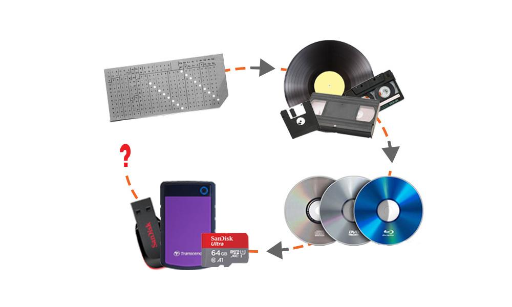 از نوستالژی تا تکنولوژی – ذخیره سازهای اطلاعات