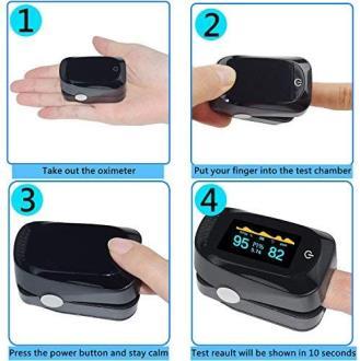 پالس اکسیمتر انگشتی Fingertip Pulse Oximeter